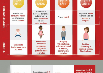infografianiñosbobysuhcomprimida