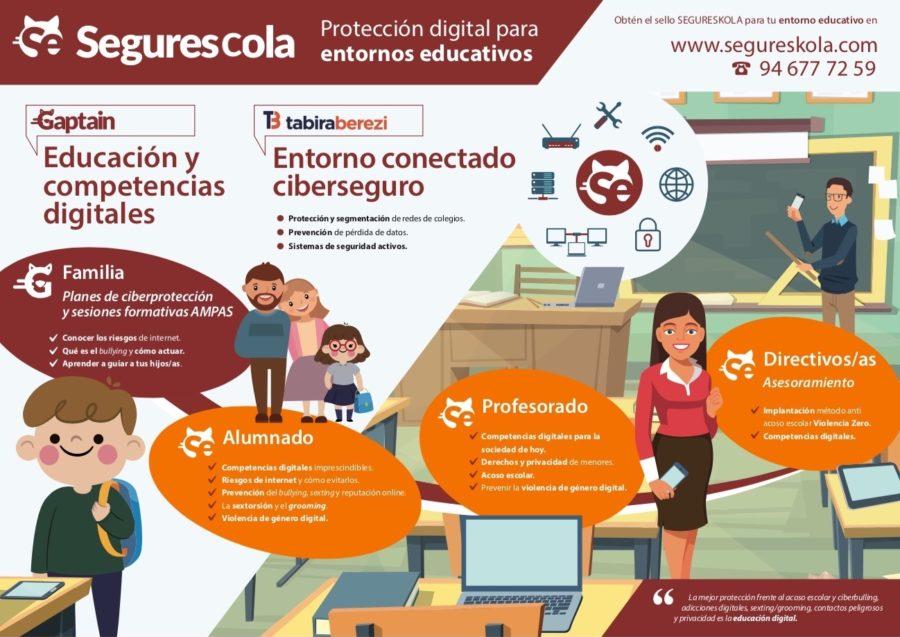 Segureskola, educación digital e igualdad en el colegio