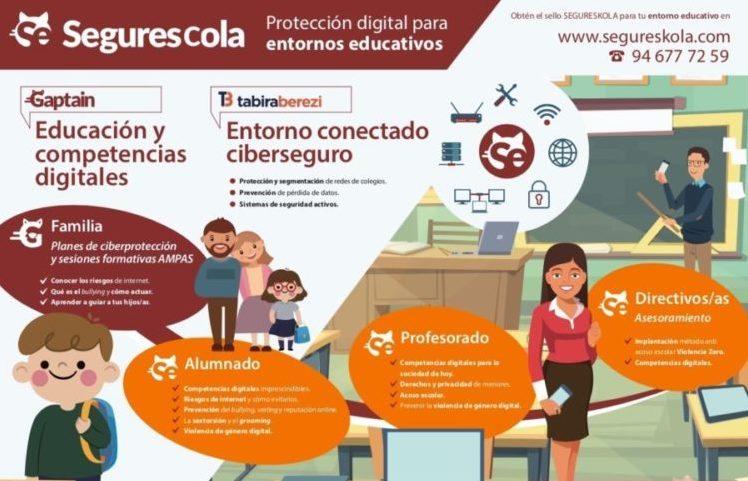 Segureskola es Educación digital + Convivencia positiva + Ciberseguridad