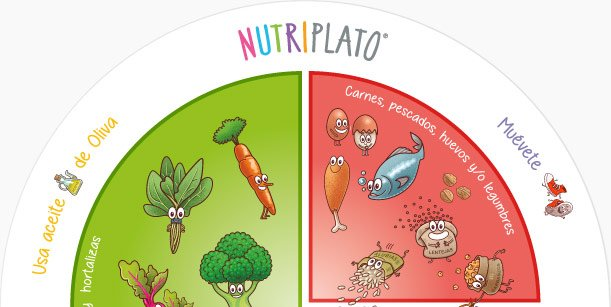 Nutriplato, educar a los niños en una alimentación equilibrada