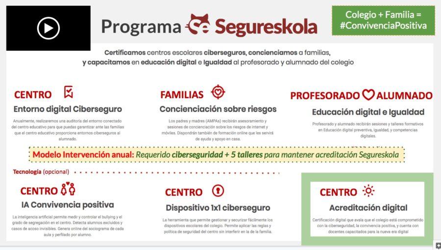 programa segureskola para centros educativos y familias