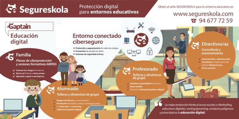 Expertos en ciberseguridad de Kids Centric - Segureskola