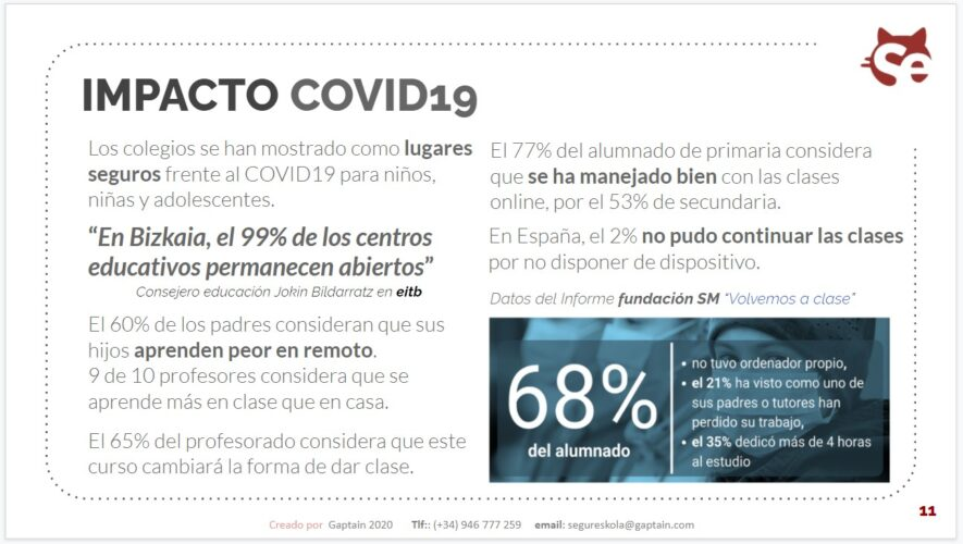 estudio ciberseguridad y convivencia escolar impacto covid19