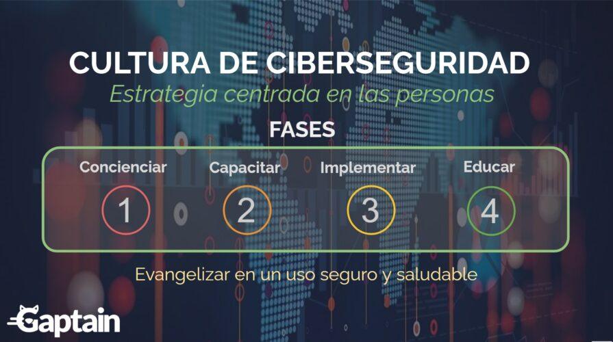 culturade ciberseguridad